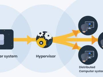نظرة عامة على الأنظمة الإفتراضية وانواعها واستخدامها